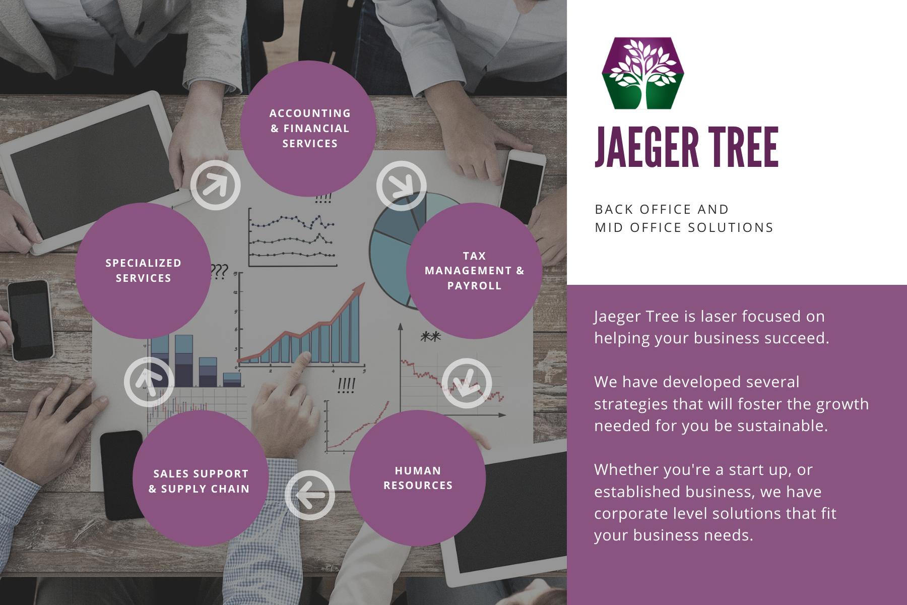 Copy of Jaeger Tree (1)