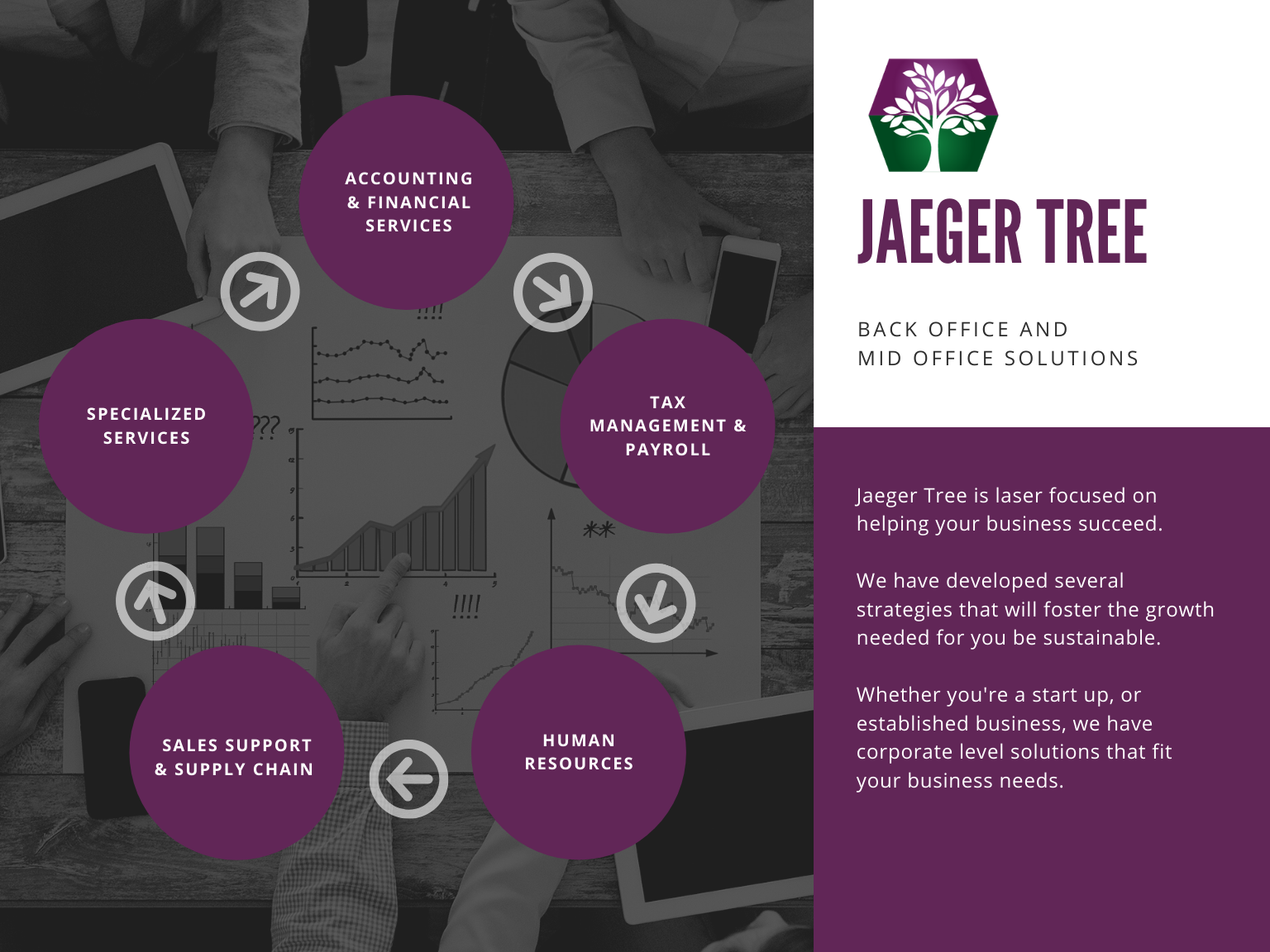 Jaeger Tree